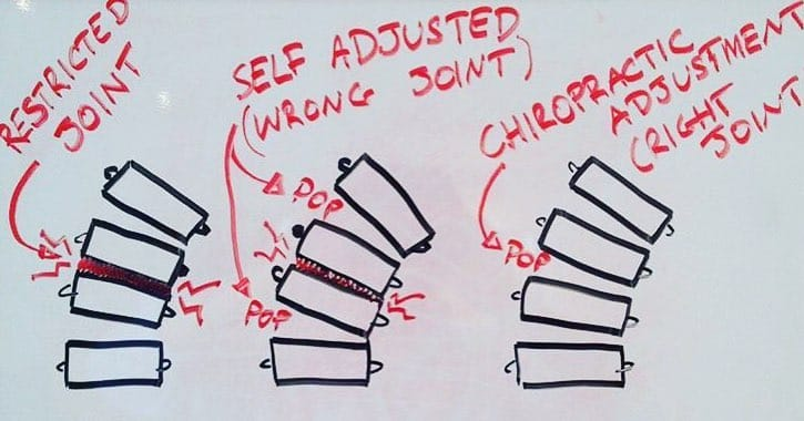 self adjusting diagram